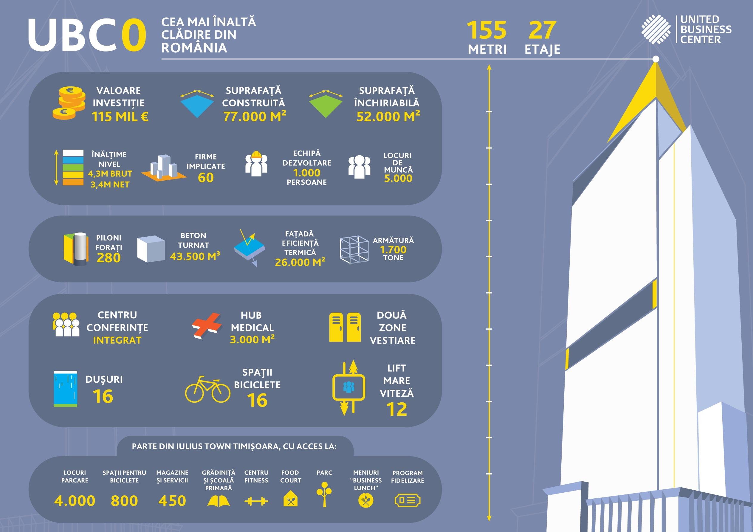 Infografic_UBC_0