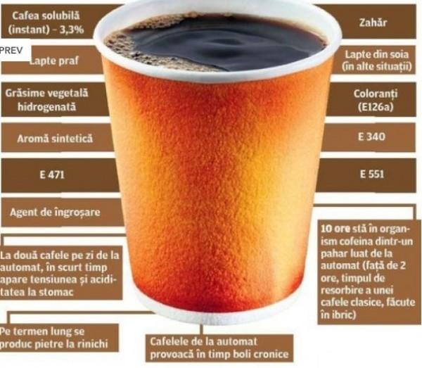 cafea_automat2